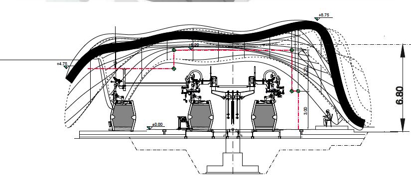 Alanya Cable Car Station / Alanya Teleferik Istasyonu